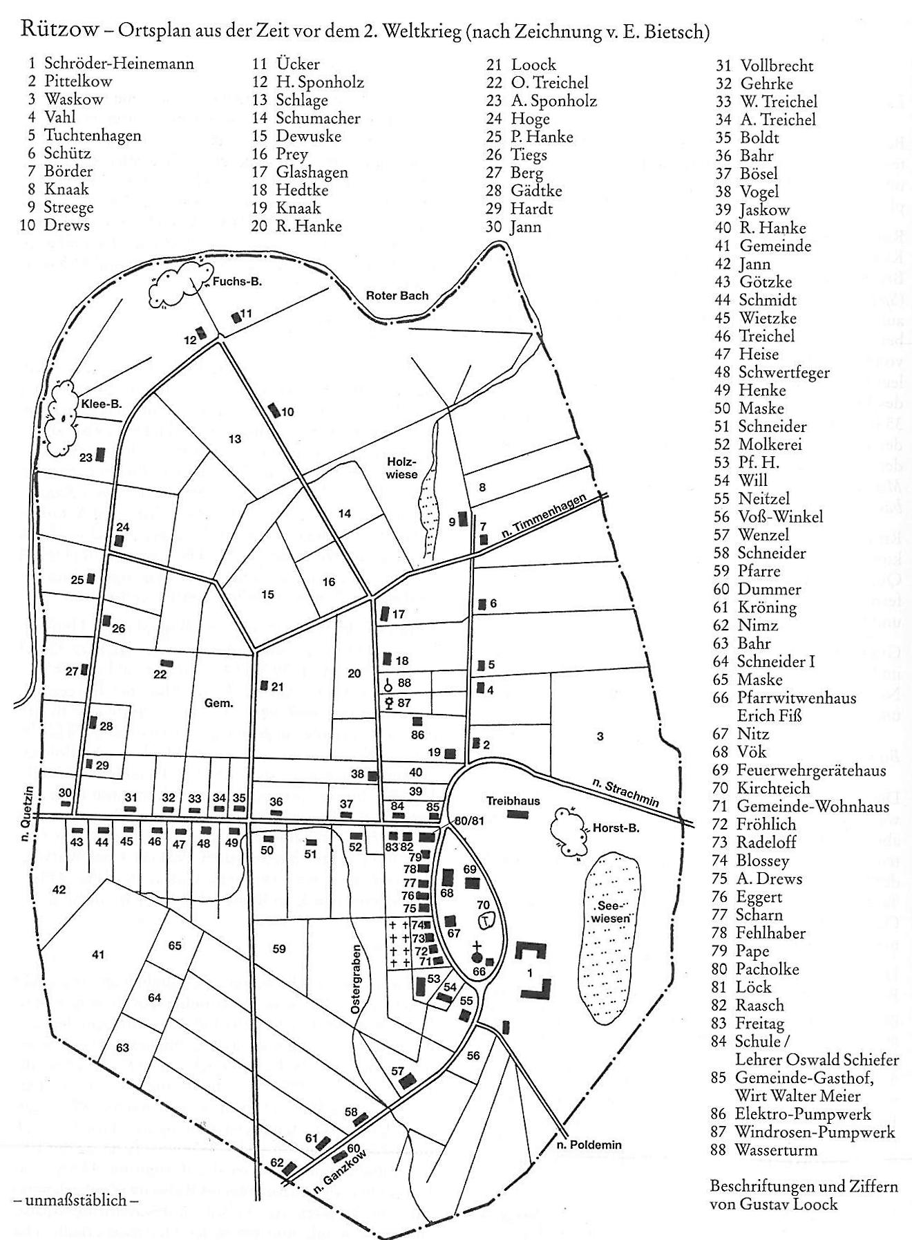 RützowMap